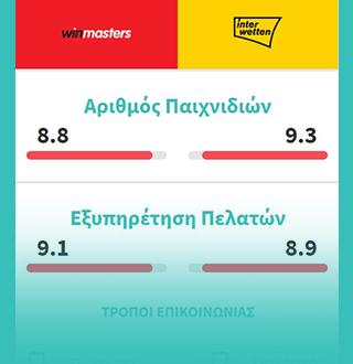 Σύγκριση Online Casino